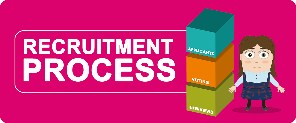 Recruitment Process Image